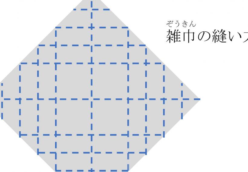 Powerpoint和アニメ 『雑巾の縫い方』